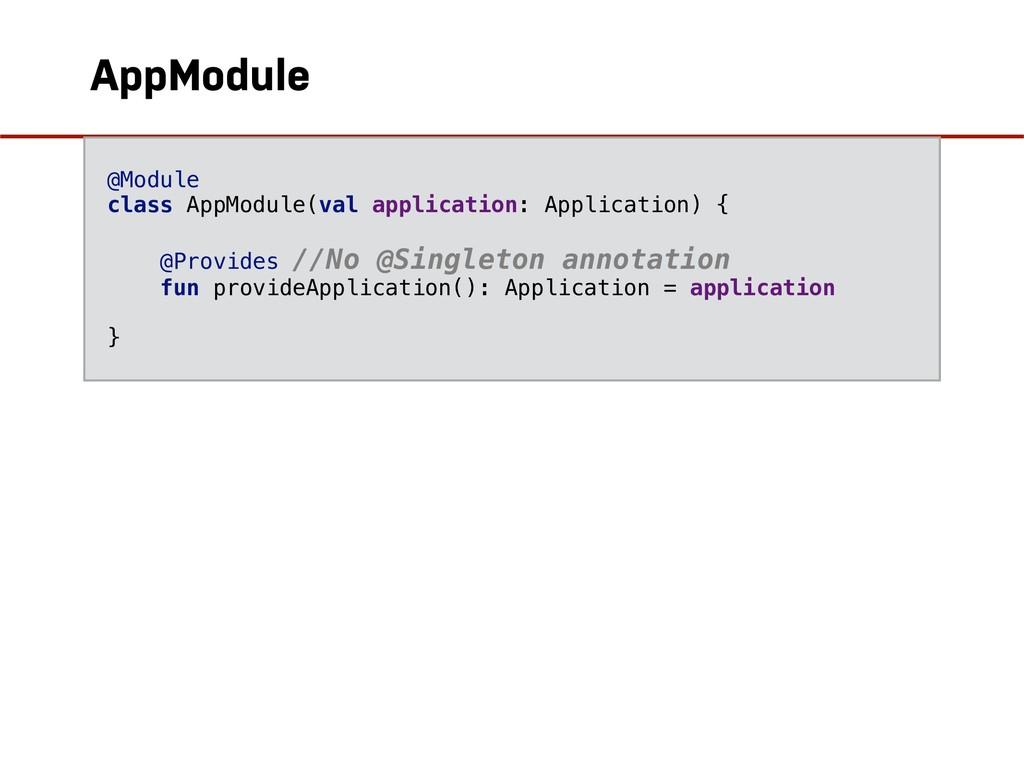 AppModule @Module class AppModule(val applicati...