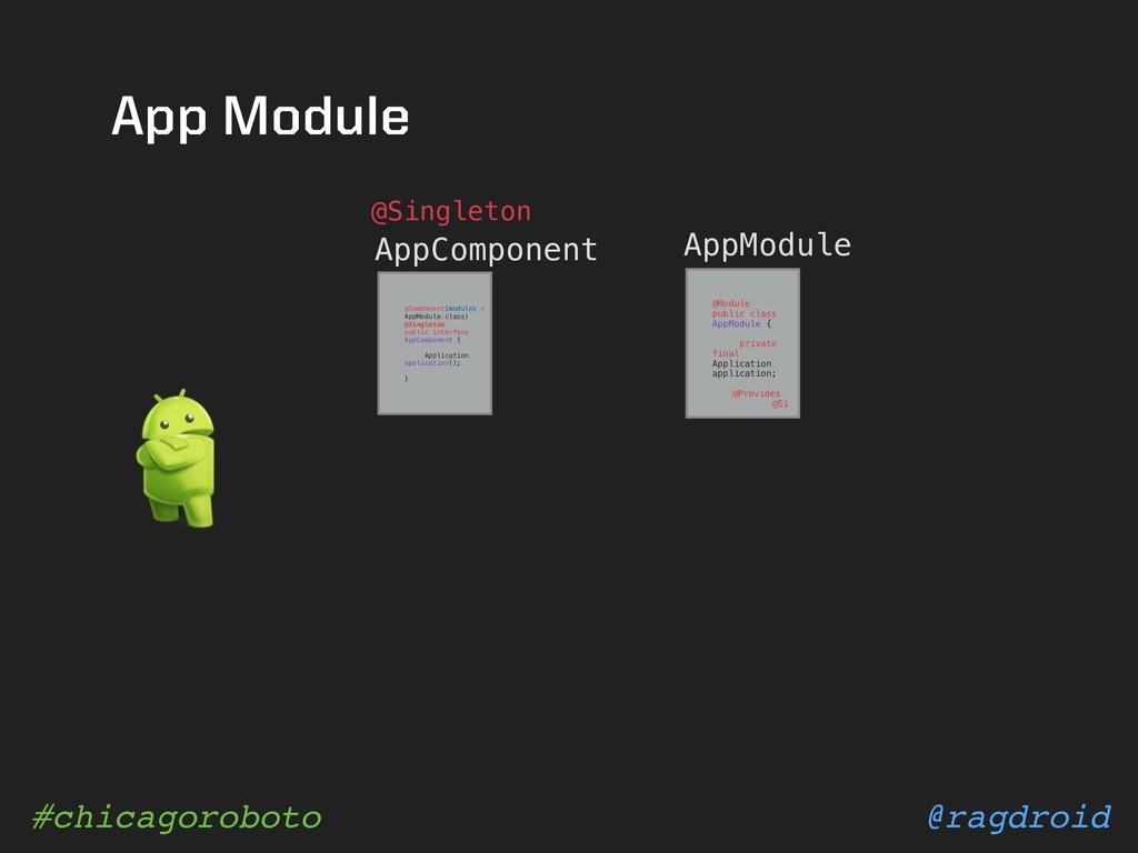 @ragdroid #chicagoroboto App Module AppComponen...