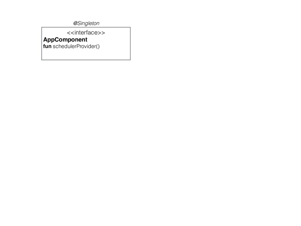 <<interface>> AppComponent fun schedulerProvide...