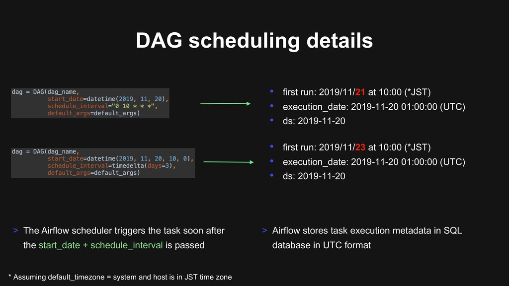 DAG scheduling details • first run: 2019/11/21 ...
