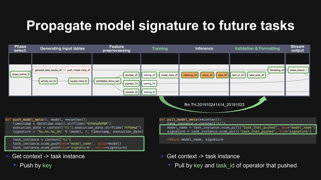 Propagate model signature to future tasks ffm.T...