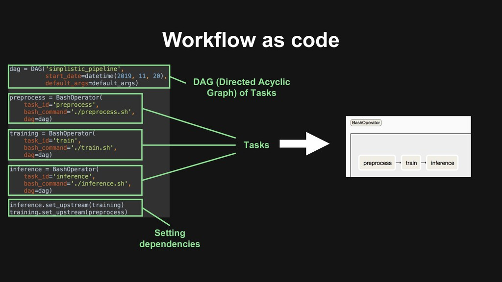 Workflow as code Tasks DAG (Directed Acyclic Gr...
