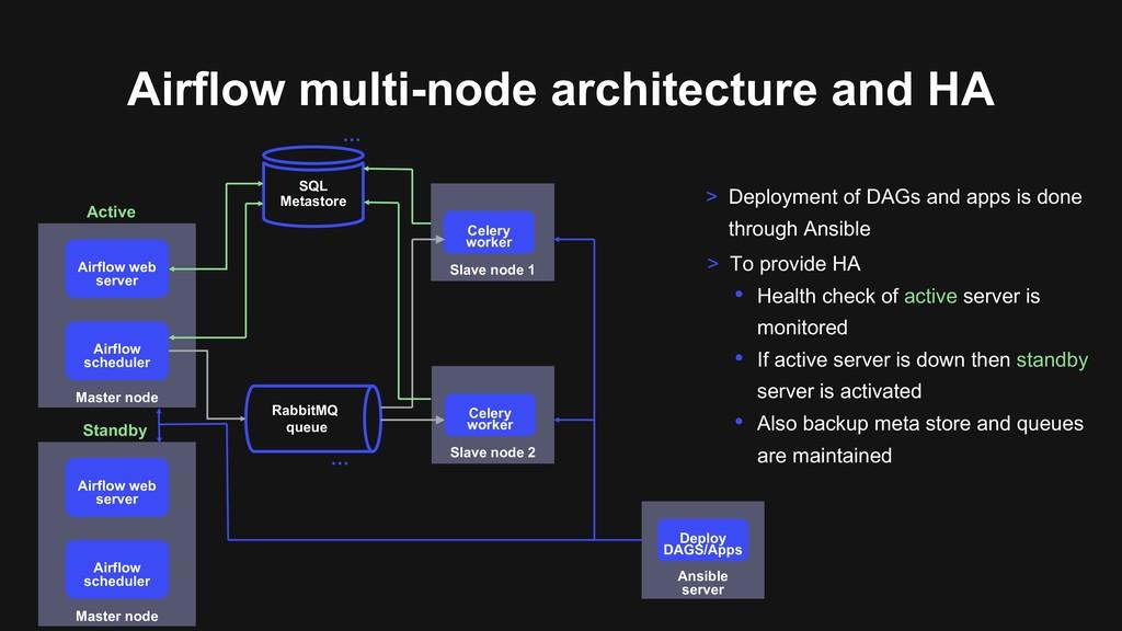 Slave node 2 Airflow multi-node architecture an...