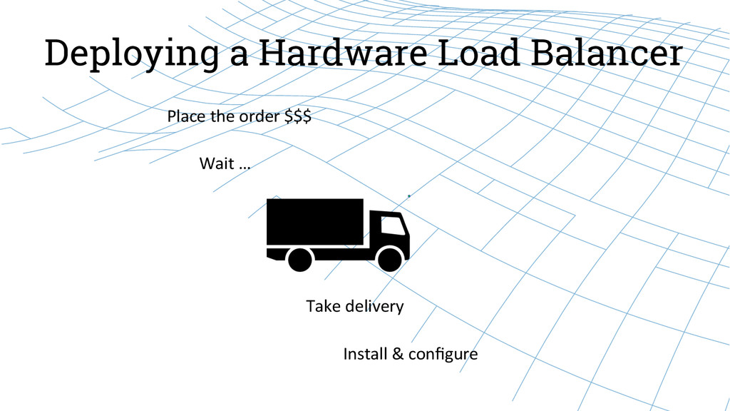 Deploying a Hardware Load Balancer Place the...