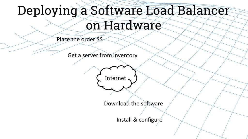 Deploying a Software Load Balancer on Hardware ...