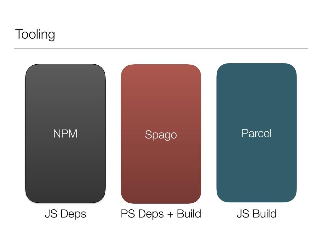 Tooling NPM Spago Parcel JS Deps PS Deps + Buil...