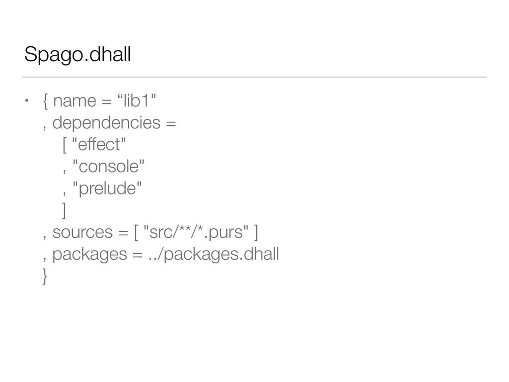 "Spago.dhall • { name = ""lib1"" , dependencies = ..."