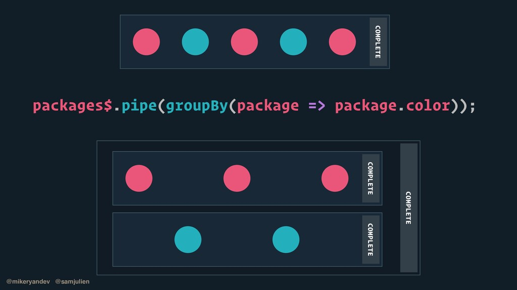 packages$.pipe(groupBy(package => package.color...