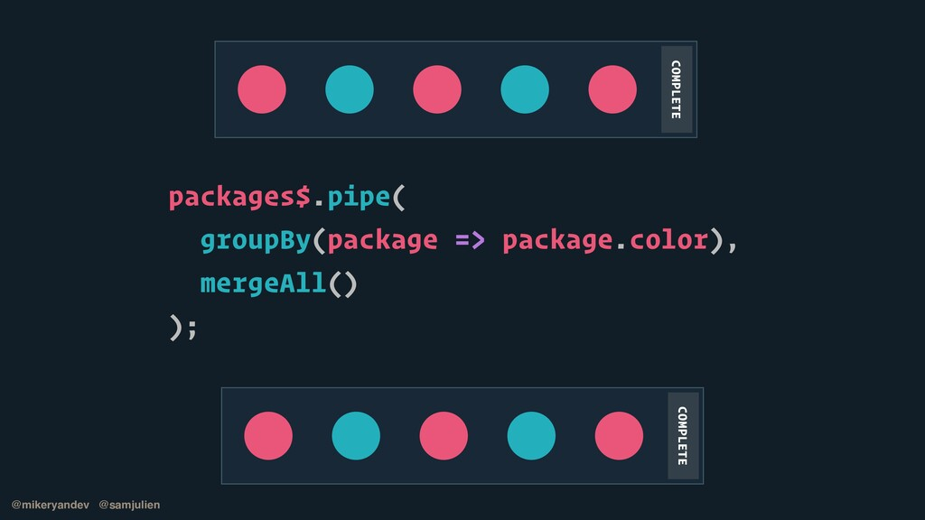 packages$.pipe(   groupBy(package => package.co...