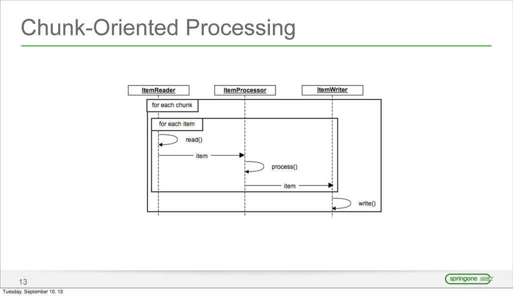 Chunk-Oriented Processing 13 Tuesday, September...
