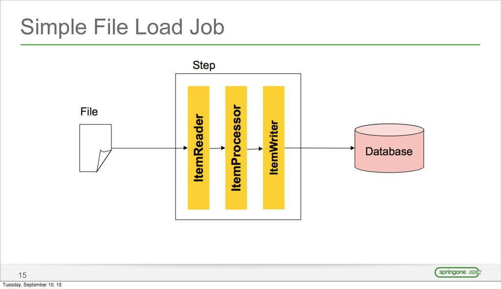 Simple File Load Job 15 Tuesday, September 10, ...