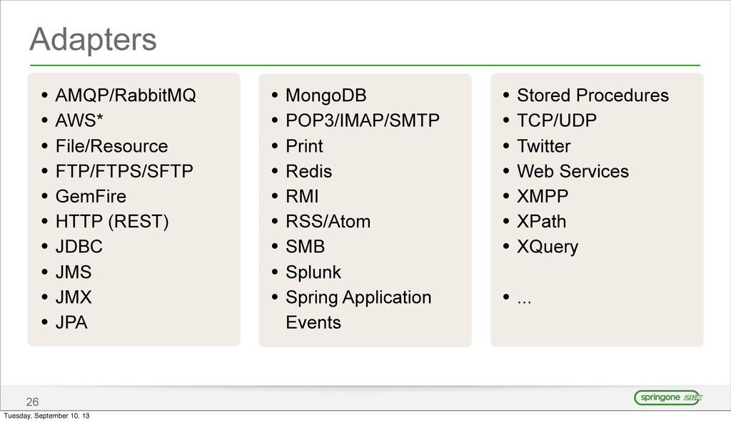 Adapters 26 • AMQP/RabbitMQ • AWS* • File/Resou...
