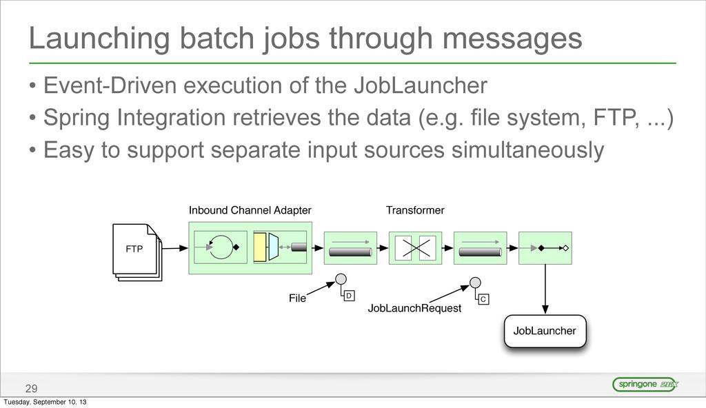 Launching batch jobs through messages • Event-D...