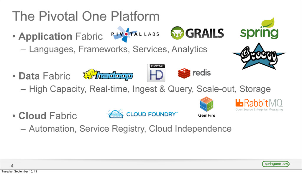 The Pivotal One Platform • Application Fabric –...
