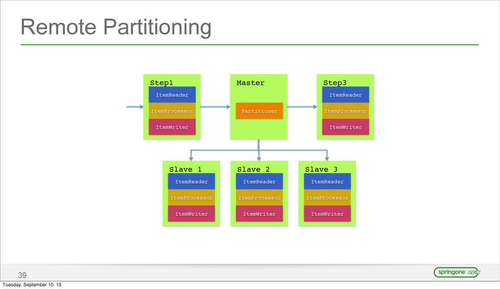 Remote Partitioning 39 ItemReader ItemWriter It...