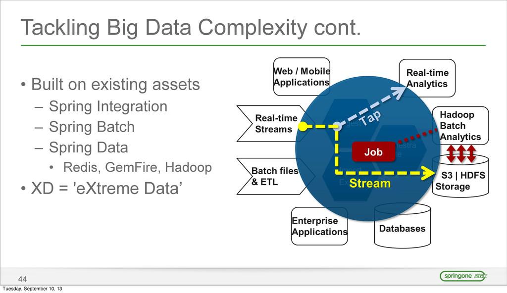 Tackling Big Data Complexity cont. • Built on e...