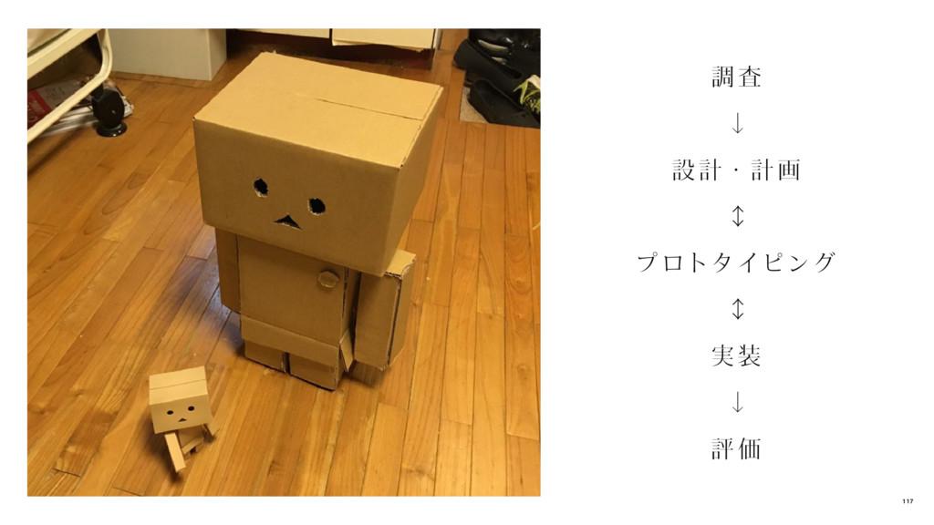 調 査 ↓ 設 計・計 画  ↔ プロトタイピング  ↔ 実 装 ↓ 評 価 117