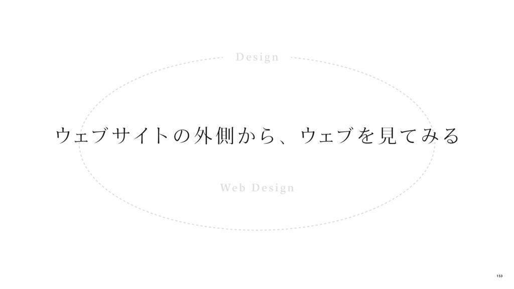 De s i g n Web De s i g n ウェブ サイトの外 側から、ウェブを見 て...