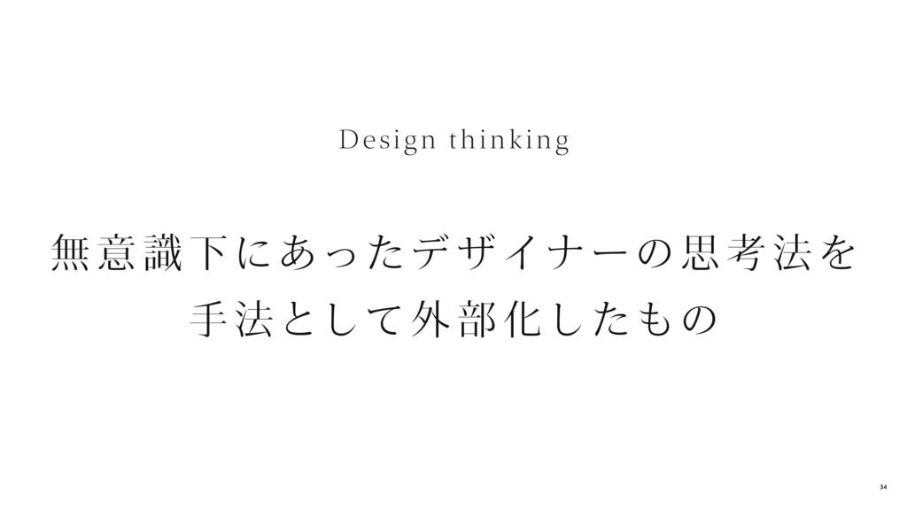 無 意 識 下にあったデザイナーの思 考 法を 手 法として外 部 化したもの Design ...