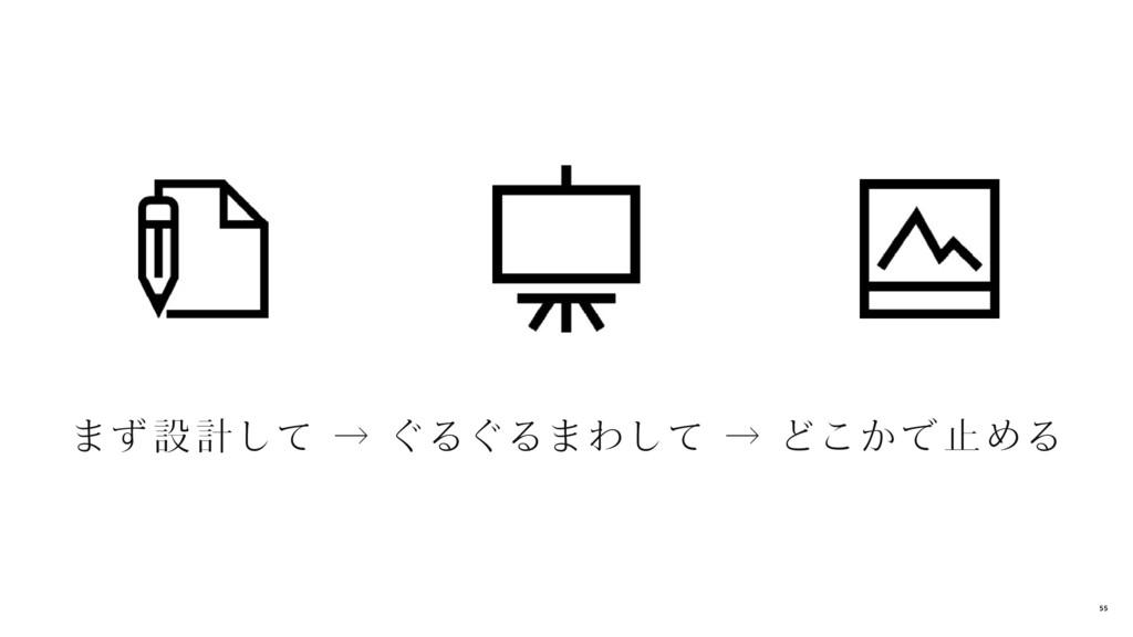 まず 設 計して → ぐるぐるまわして → どこかで 止める 55