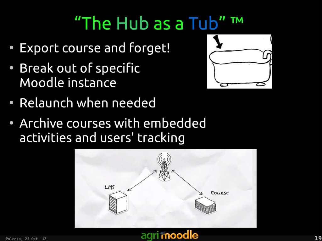 "Polenzo, 25 Oct '12 19 19 ""The Hub as a Tub"" ™ ..."