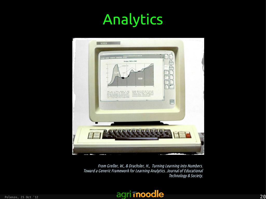 Polenzo, 25 Oct '12 20 20 Analytics From Grelle...