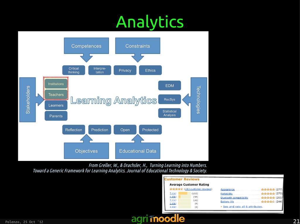 Polenzo, 25 Oct '12 21 21 Analytics From Grelle...