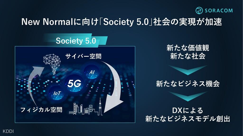 DXによる 新たなビジネスモデル創出 New Normalに向け「Society 5.0」社会...