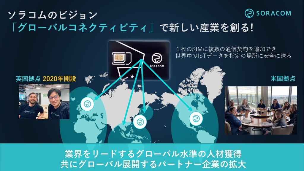 ソラコムのビジョン 「グローバルコネクティビティ」で新しい産業を創る! ⽶国拠点 英国拠点 2...