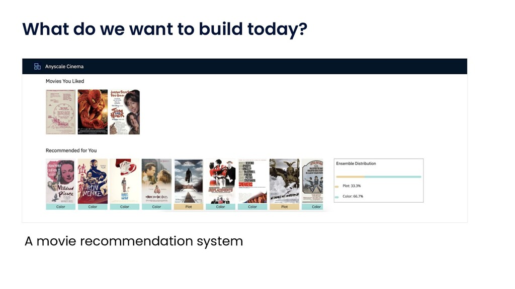 What do we want to build today? A movie recomme...