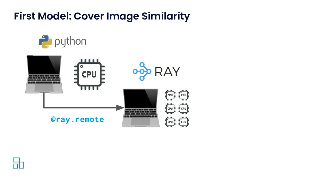 @ray.remote First Model: Cover Image Similarity