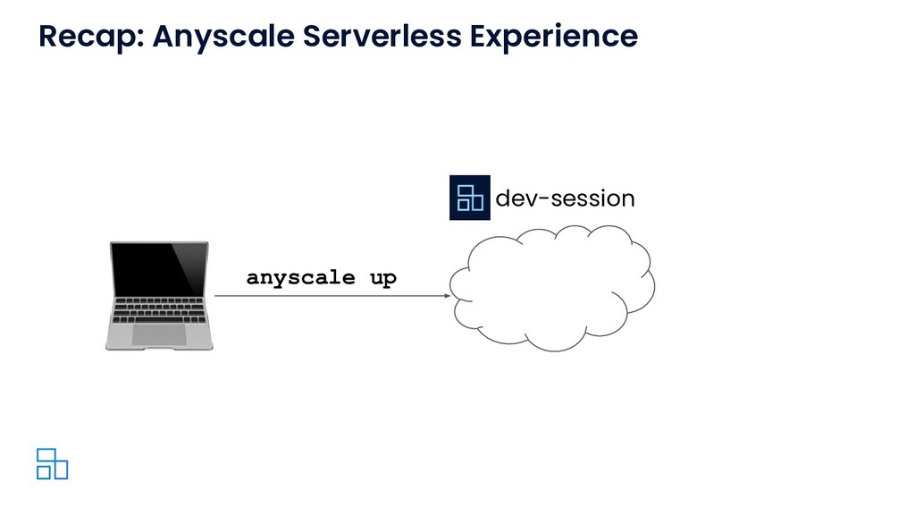 dev-session anyscale up Recap: Anyscale Serverl...