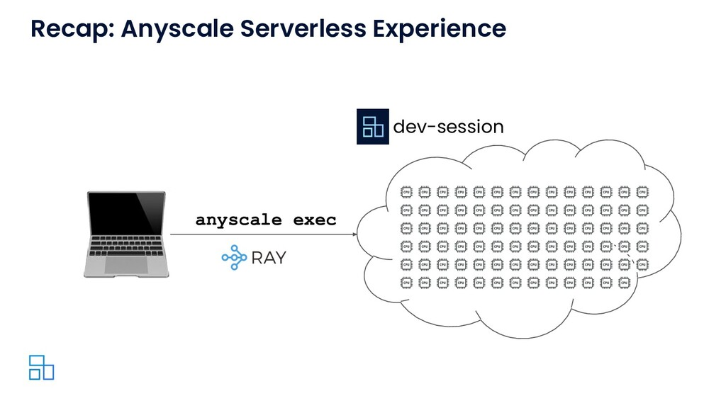 Recap: Anyscale Serverless Experience dev-sessi...