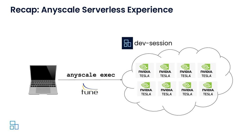 anyscale exec dev-session Recap: Anyscale Serve...