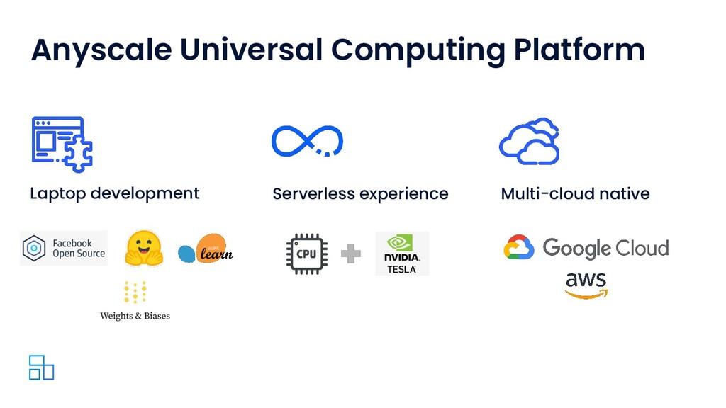 Anyscale Universal Computing Platform Serverles...