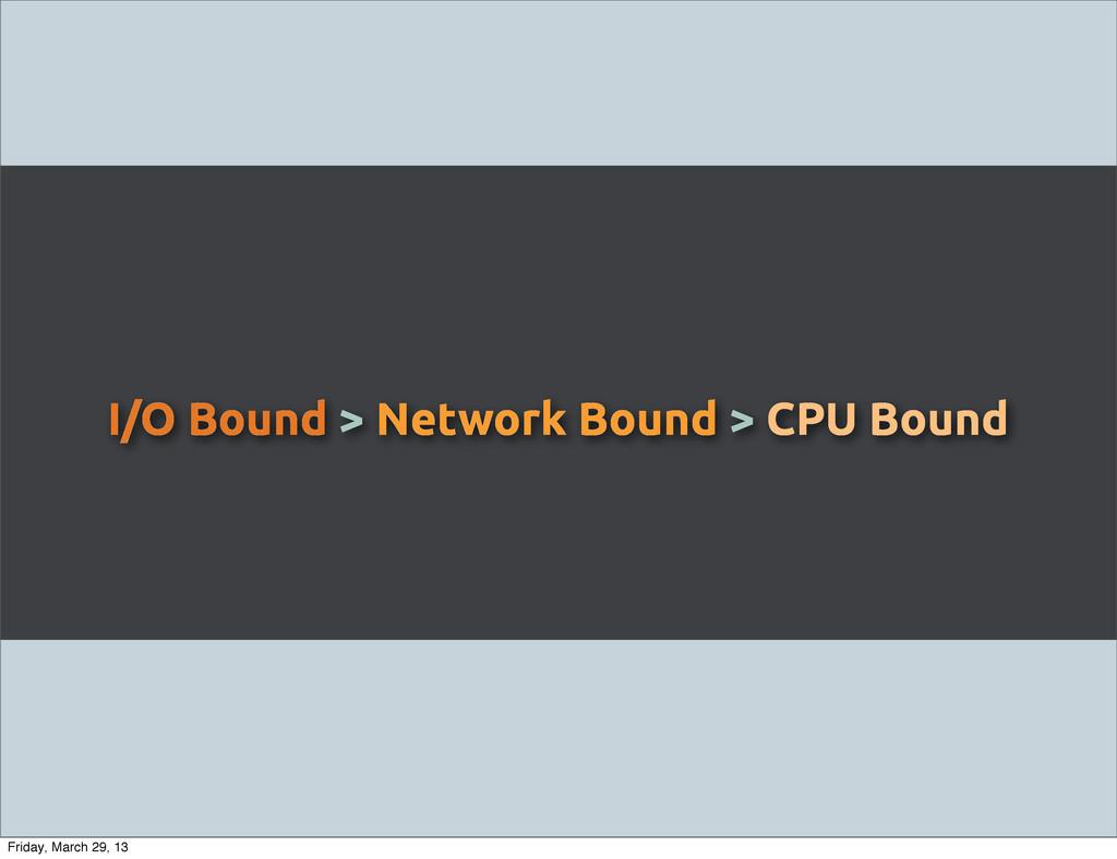 I/O Bound > Network Bound > CPU Bound Friday, M...