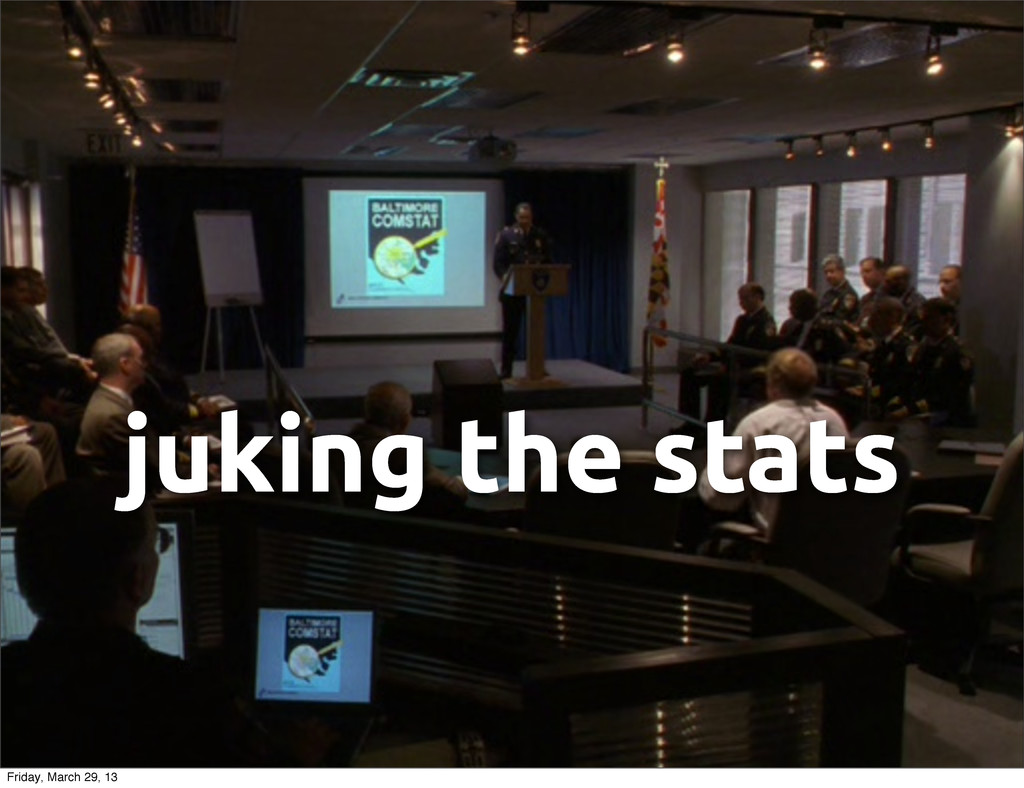 juking the stats Friday, March 29, 13