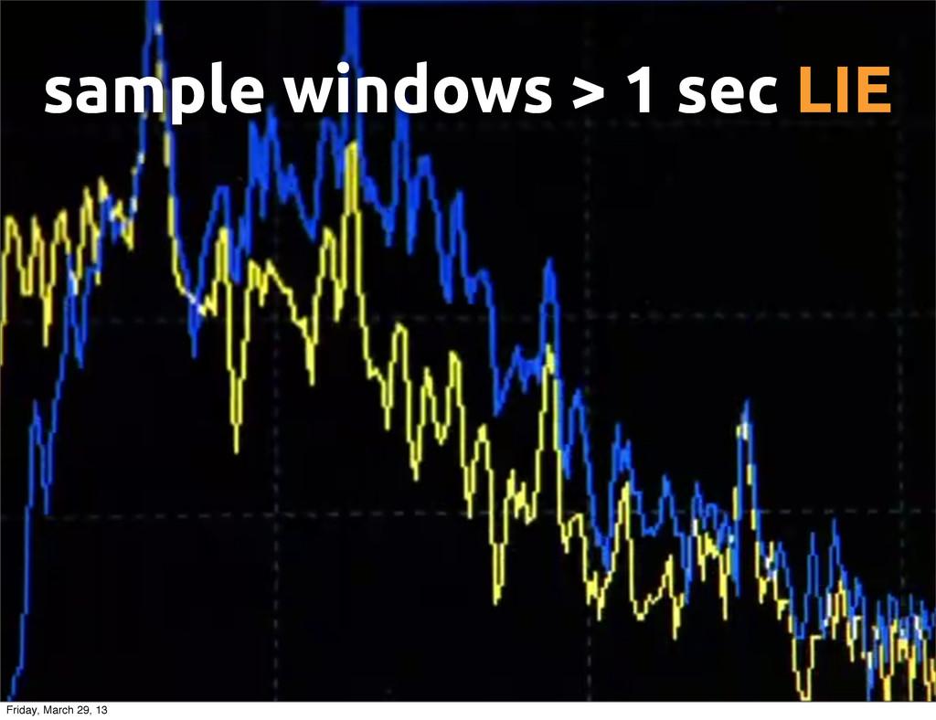 sample windows > 1 sec LIE Friday, March 29, 13