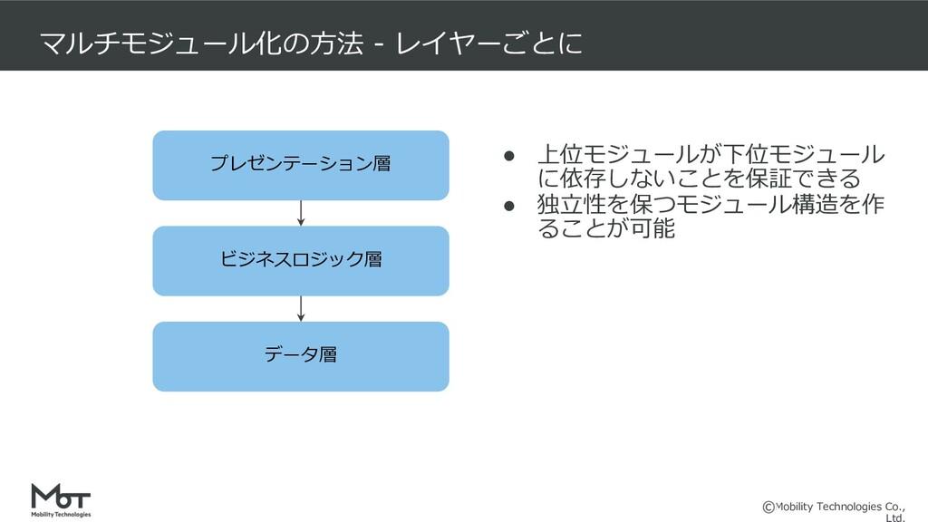Mobility Technologies Co., マルチモジュール化の⽅法 - レイヤーご...