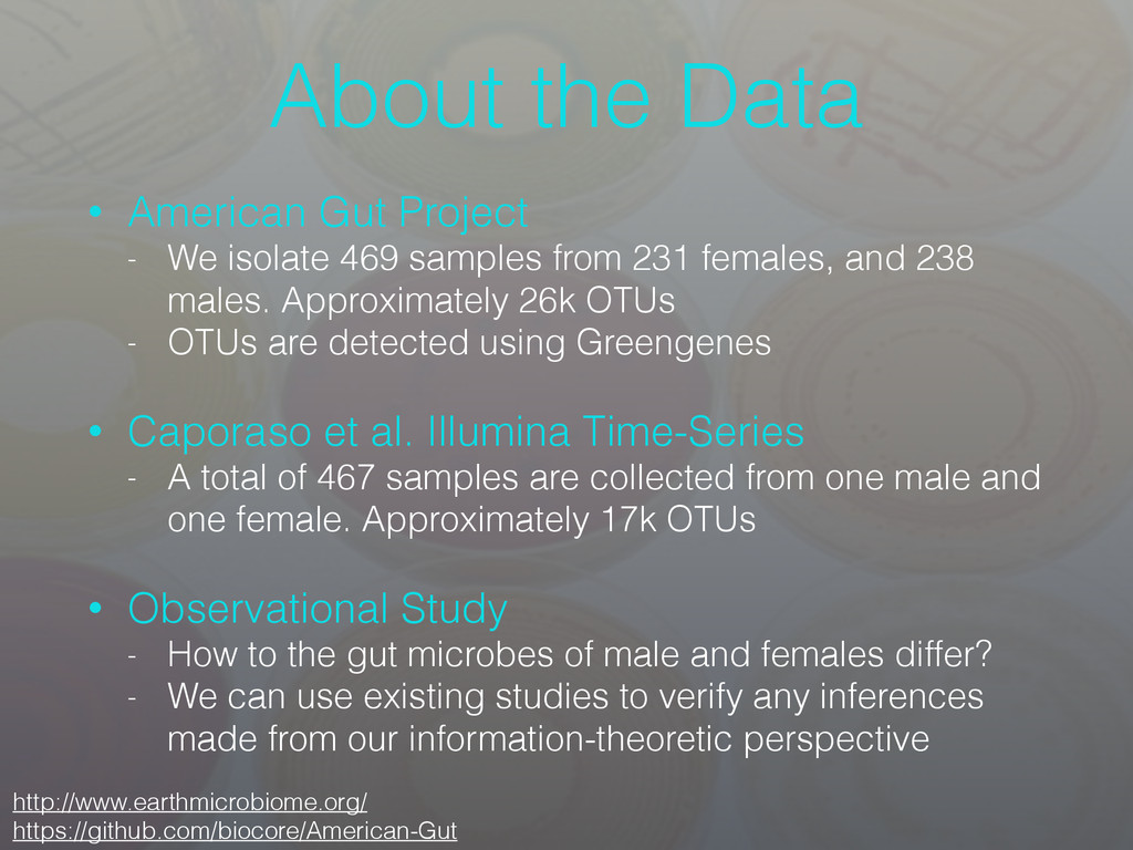 About the Data • American Gut Project - We isol...