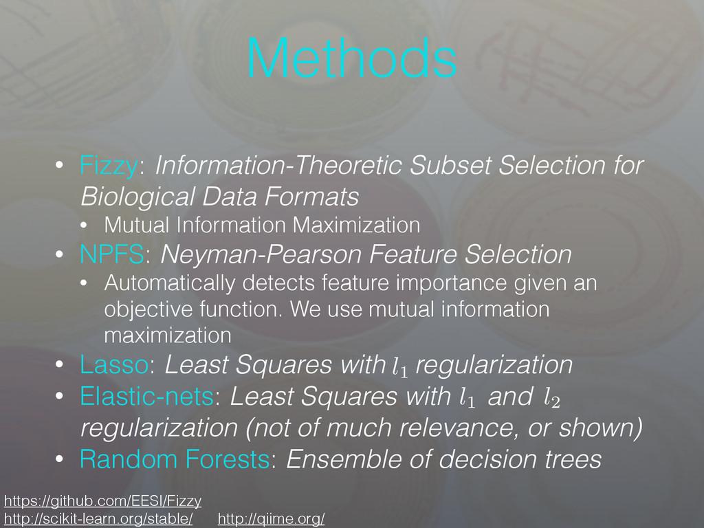Methods • Fizzy: Information-Theoretic Subset S...