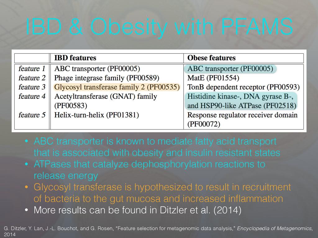IBD & Obesity with PFAMS G. Ditzler, Y. Lan, J....