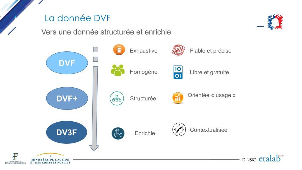 DINSIC Orientée « usage » Contextualisée Libre ...