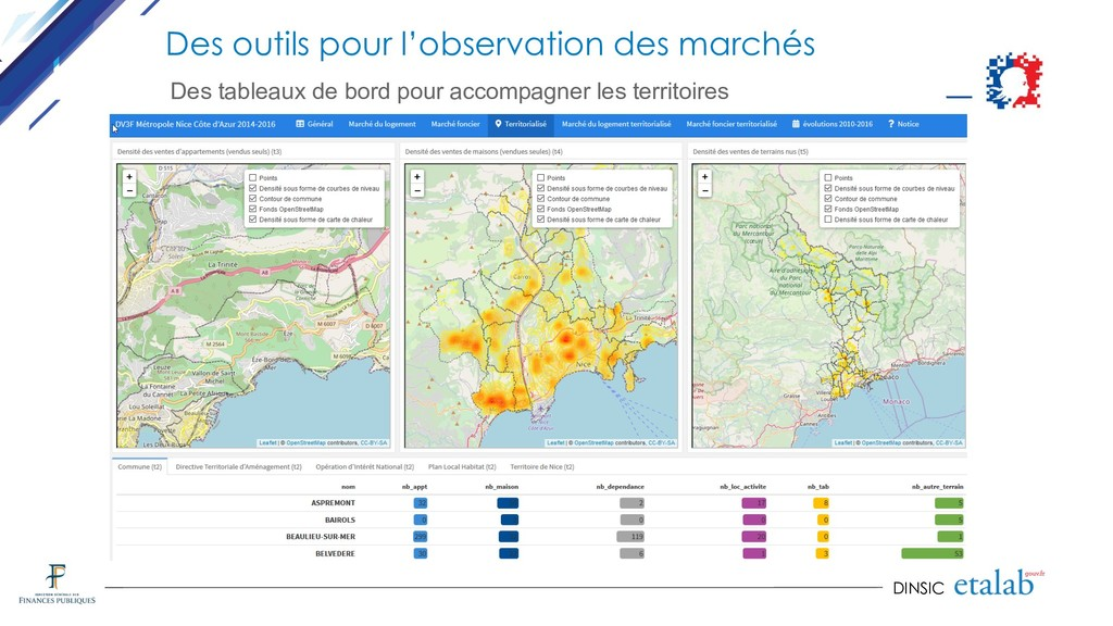 DINSIC Des outils pour l'observation des marché...