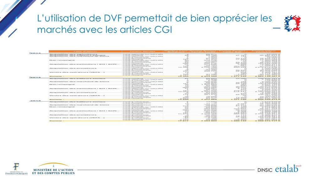 DINSIC L'utilisation de DVF permettait de bien ...
