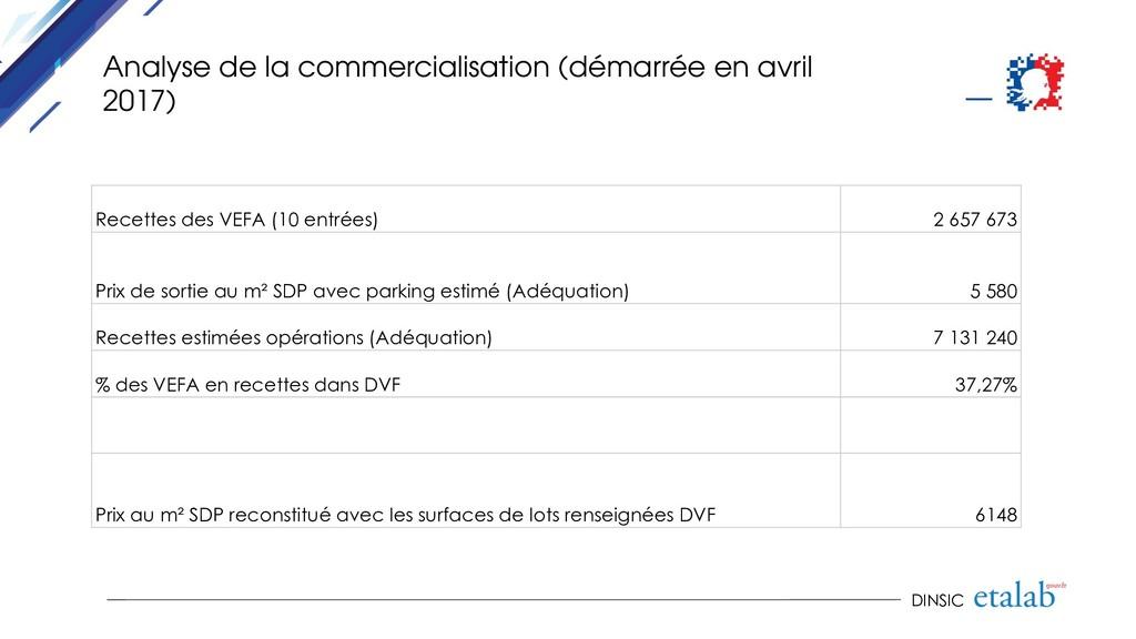 DINSIC Analyse de la commercialisation (démarré...