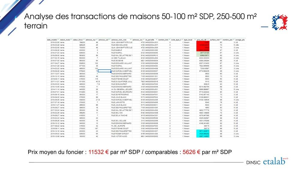 DINSIC Analyse des transactions de maisons 50-1...