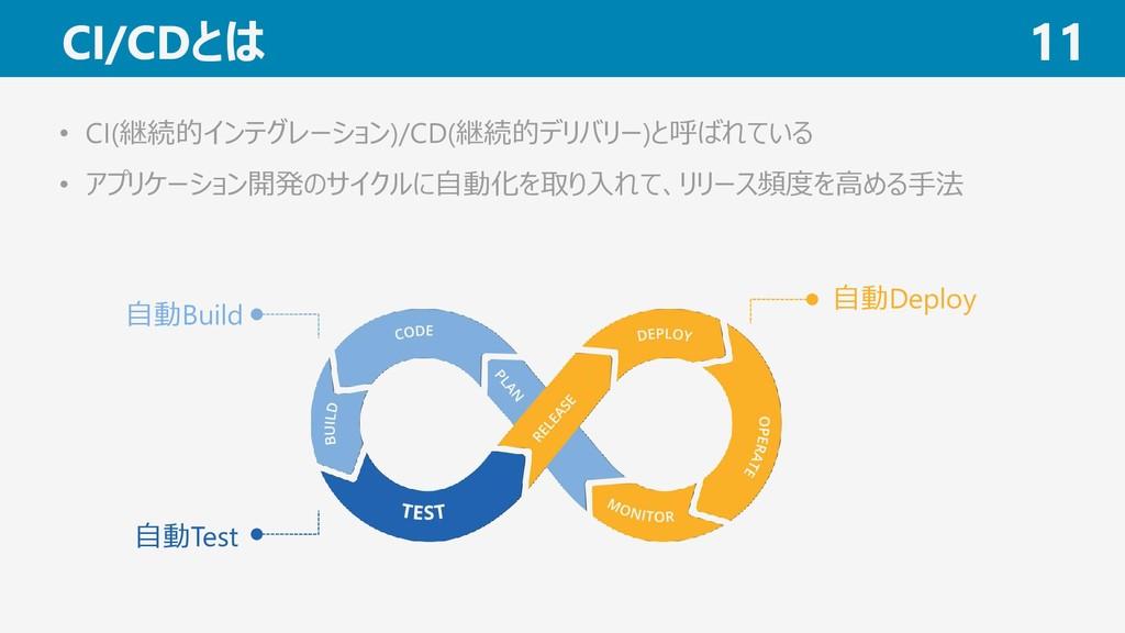 CI/CDとは 11 • CI(継続的インテグレーション)/CD(継続的デリバリー)と呼ばれて...