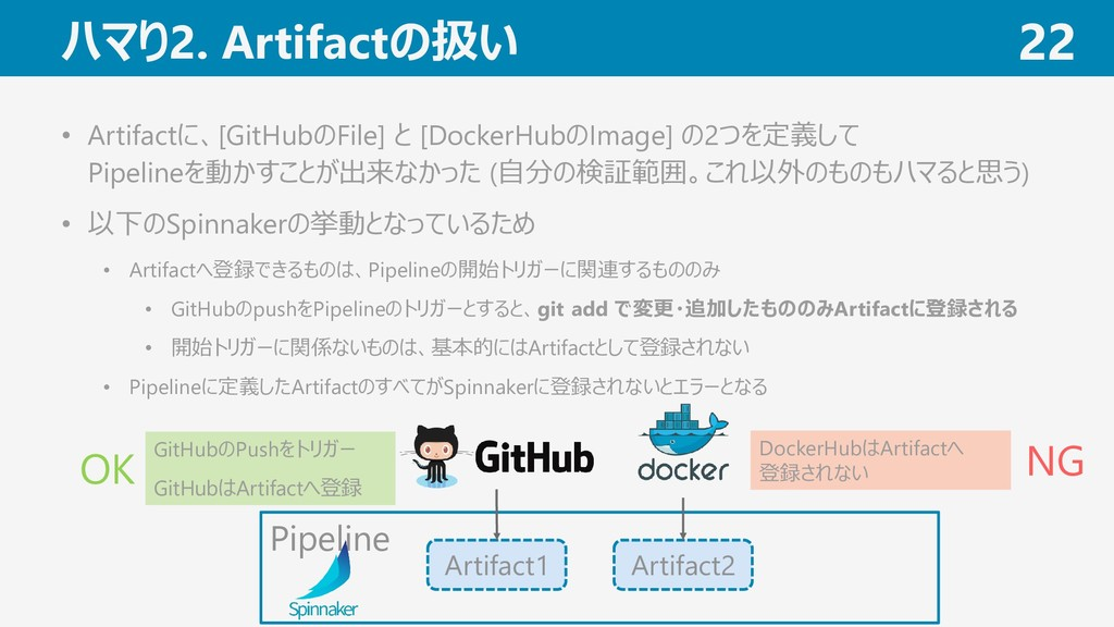 ハマり2. Artifactの扱い 22 • Artifactに、[GitHubのFile] ...