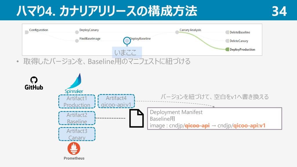 ハマり4. カナリアリリースの構成方法 34 • 取得したバージョンを、Baseline用のマ...